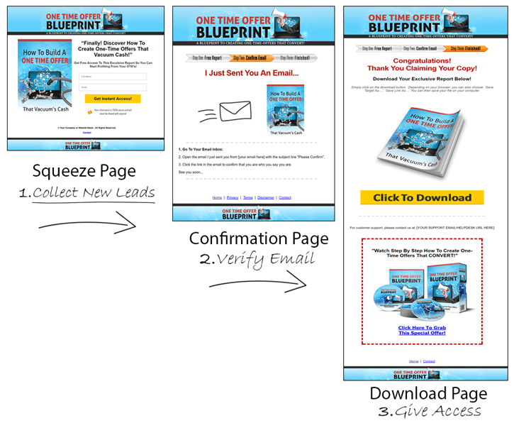 One time offer blueprint primo plr upload malvernweather Choice Image
